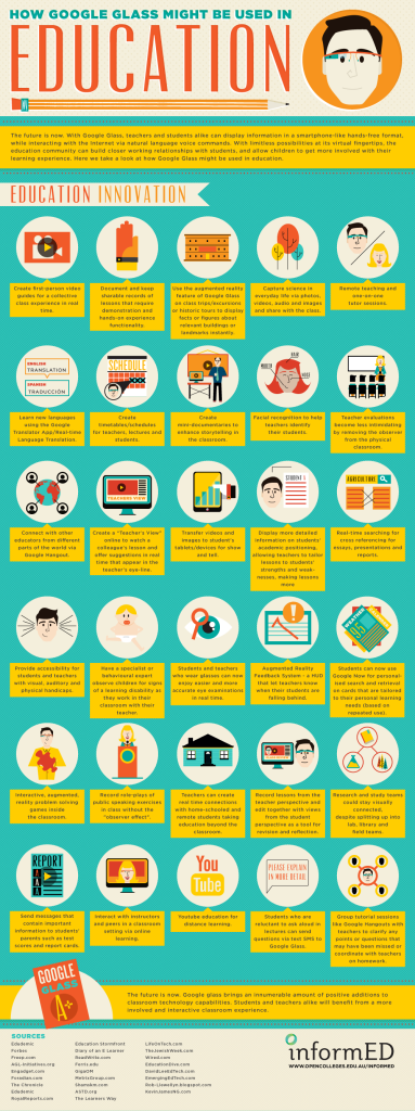 Google-Glass-in-Education-Infographic