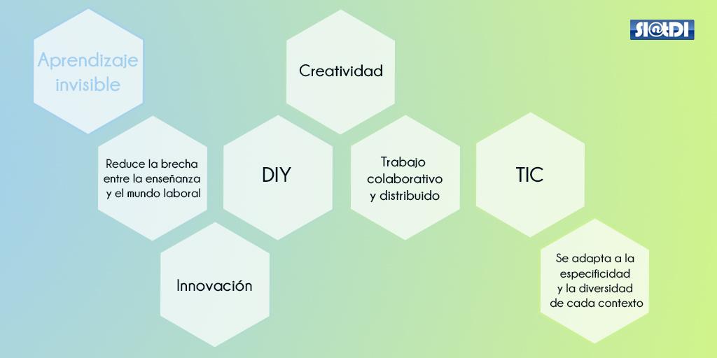 infografia-aprendizaje-invisible